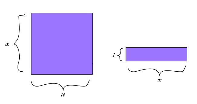 how to make a matrix equal itself squared