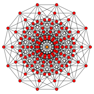 7-cube